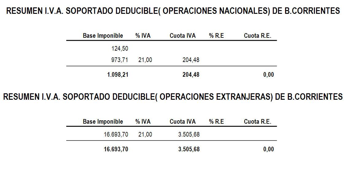 resumen soportado ext - Contabilizar importaciones no Comunitarias...