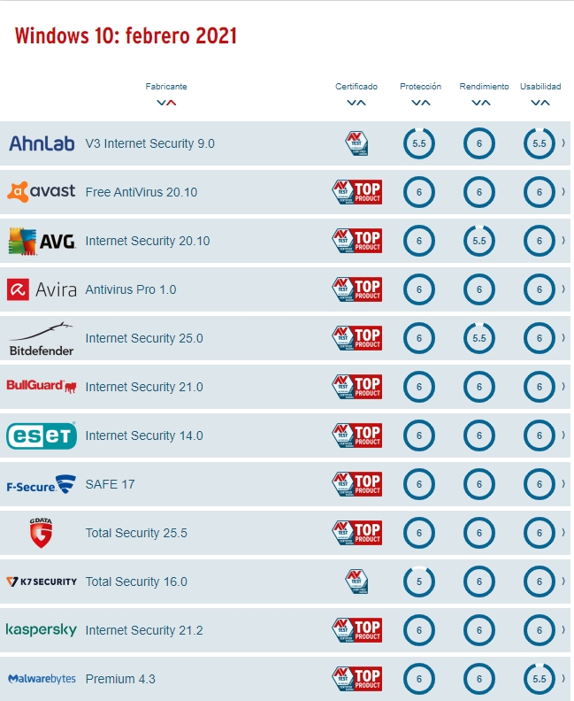screenshot 20210427 140529 - El mejor antivirus de 2021