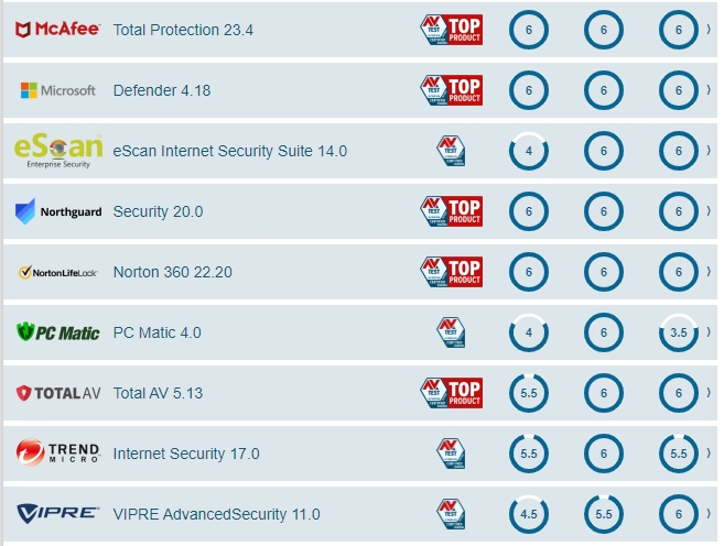 screenshot 20210427 141021 - El mejor antivirus de 2021